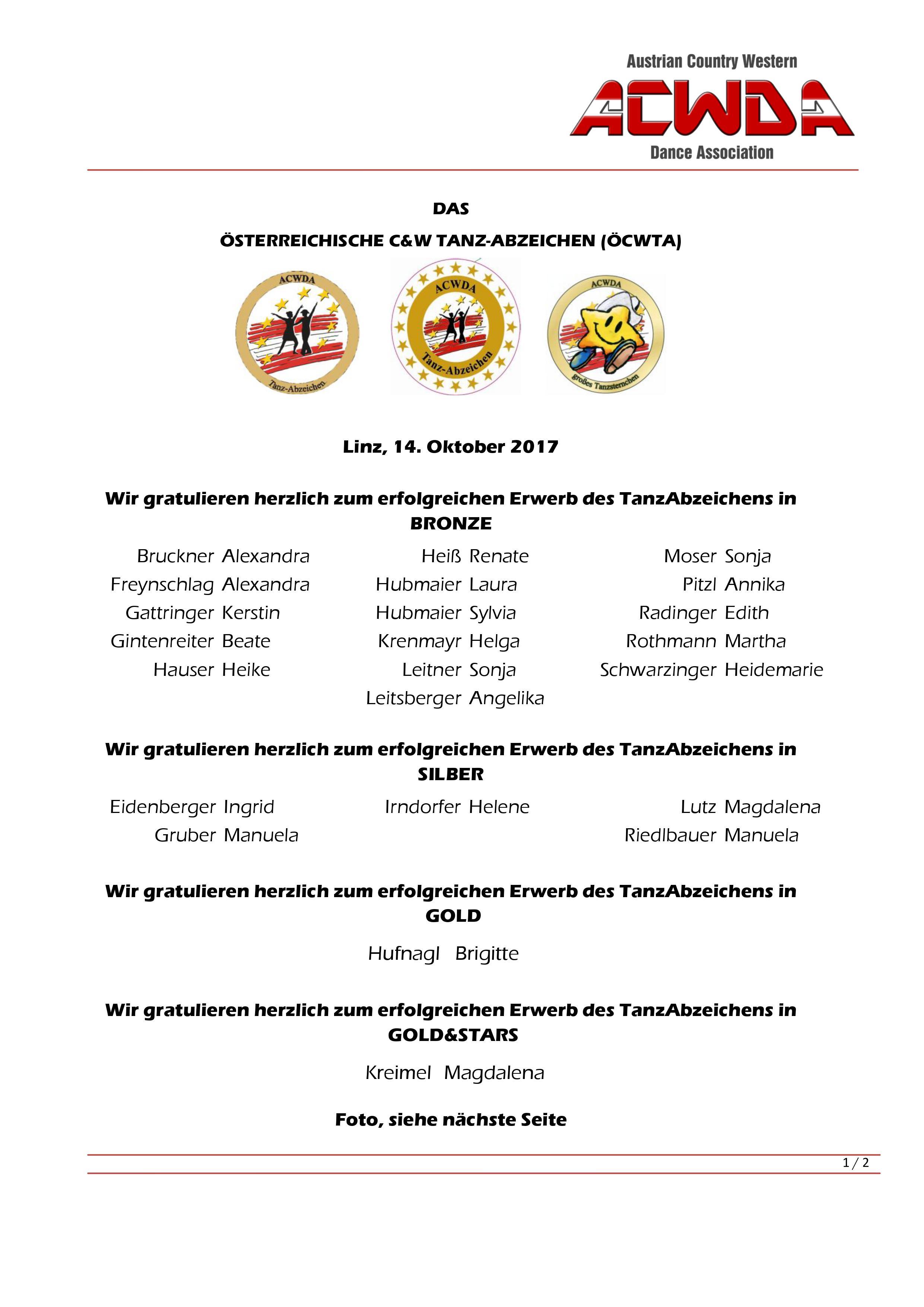 2017 TABZ Linz Liste